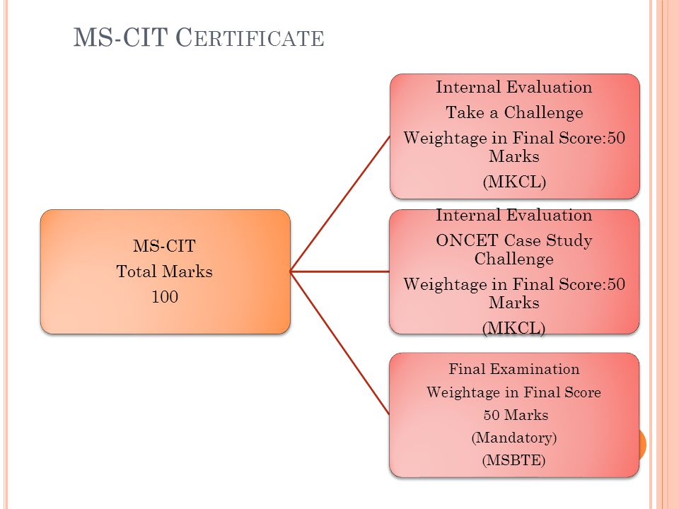 MS-CIT Certificate Internal Evaluation ONCET Case Study Challenge
