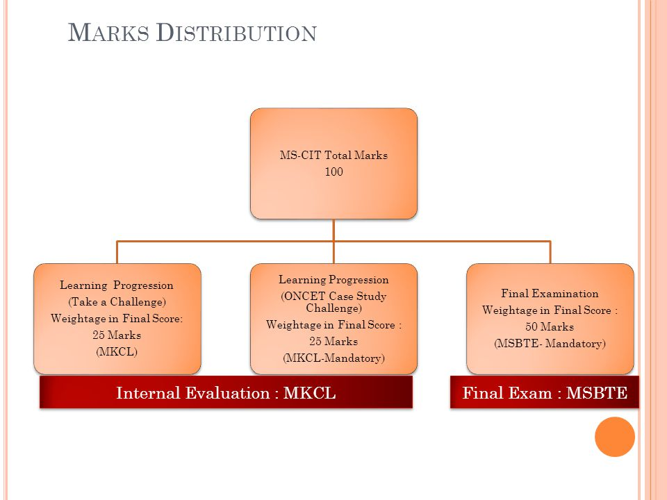 Marks Distribution Internal Evaluation : MKCL Final Exam : MSBTE