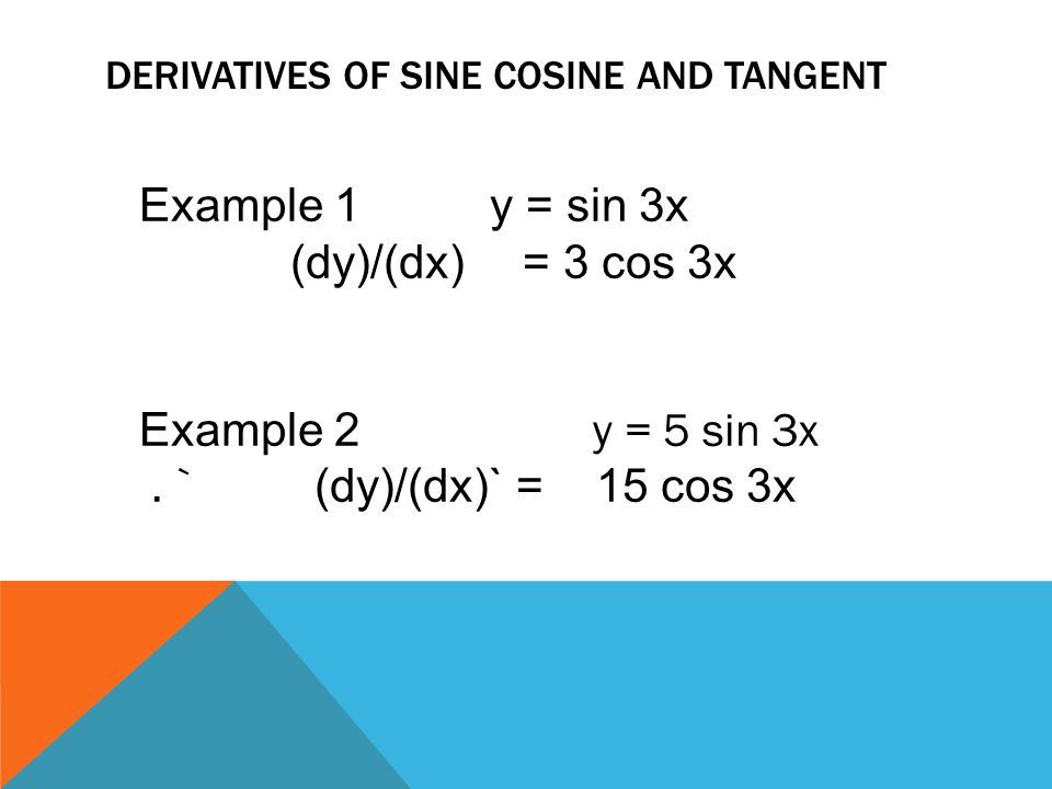 Derivatives of sine cosine and tangent