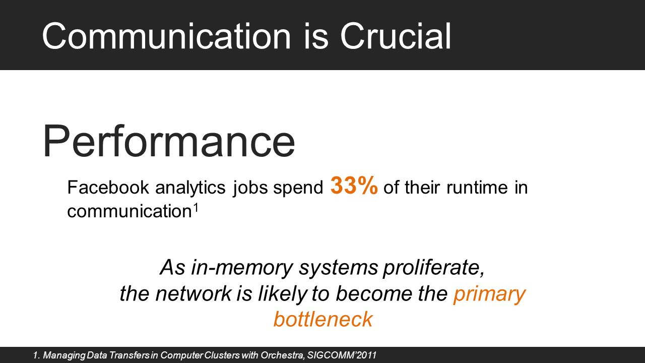 Performance Communication is Crucial As in-memory systems proliferate,