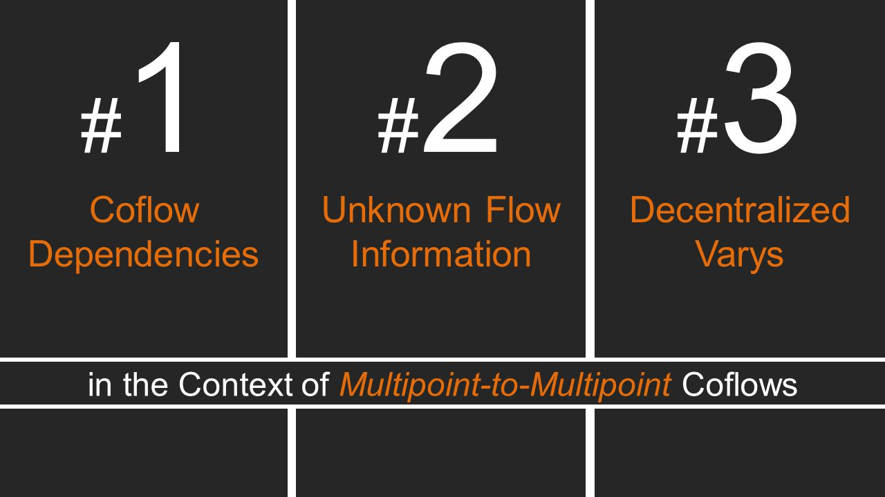 #1 #2 #3 Coflow Dependencies Unknown Flow Information Four Challenges