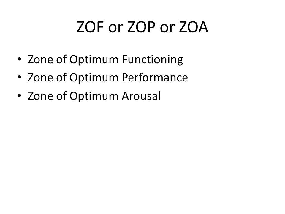 ZOF or ZOP or ZOA Zone of Optimum Functioning