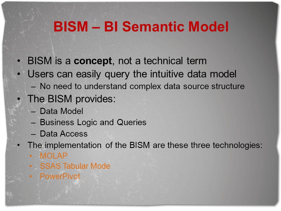 BISM – BI Semantic Model