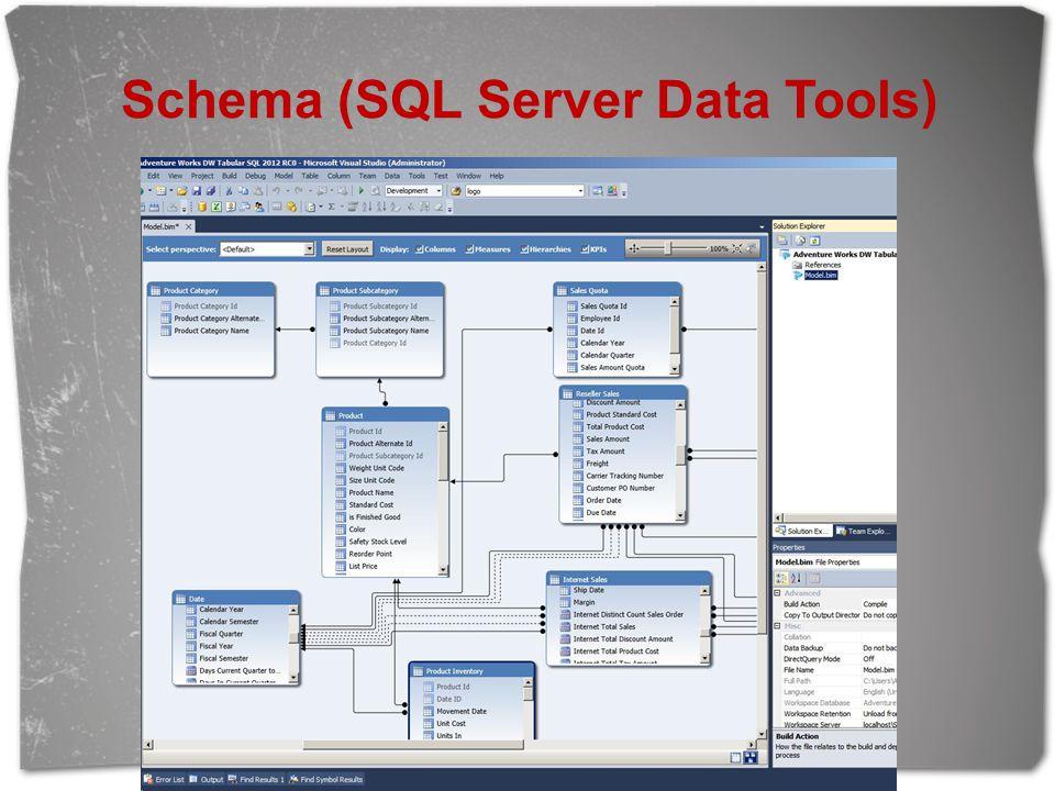 Schema (SQL Server Data Tools)