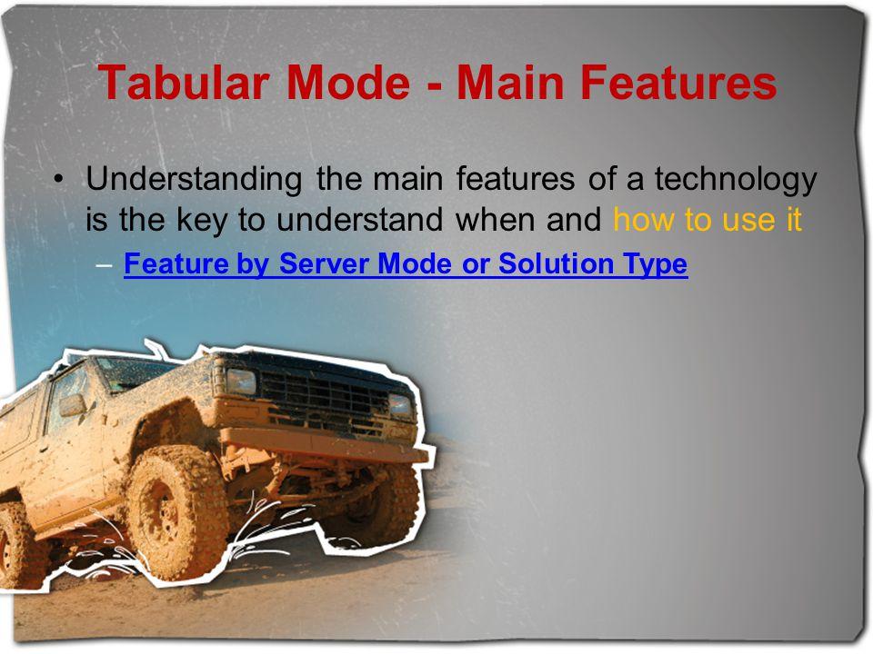 Tabular Mode - Main Features