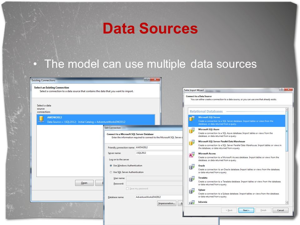 Data Sources The model can use multiple data sources