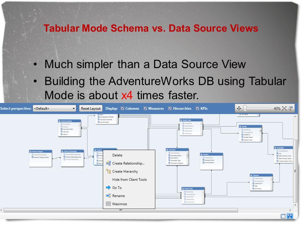 Tabular Mode Schema vs. Data Source Views
