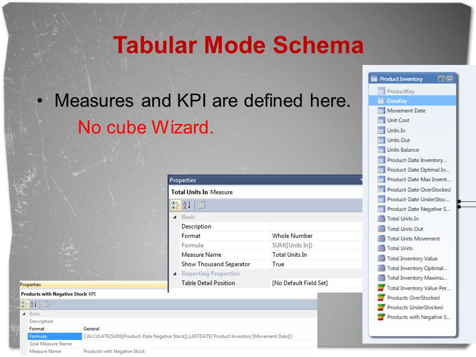 Tabular Mode Schema Measures and KPI are defined here. No cube Wizard.