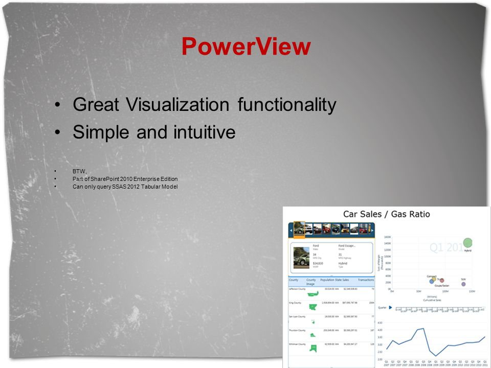 PowerView Great Visualization functionality Simple and intuitive BTW,
