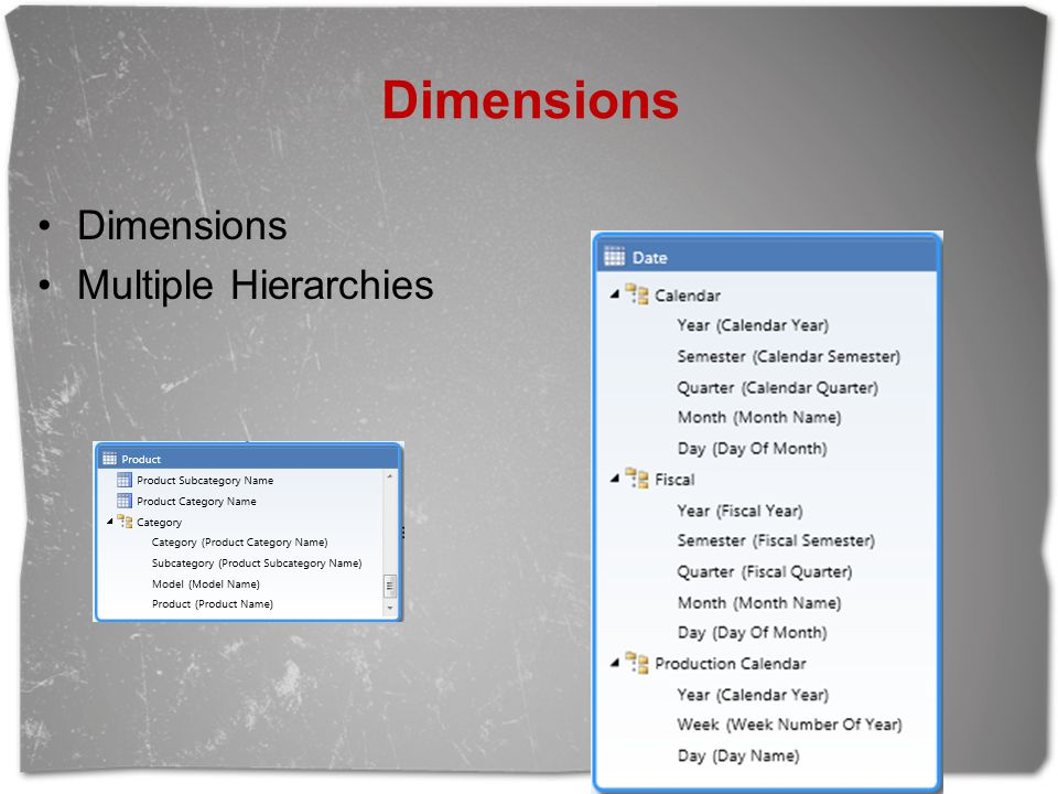 Dimensions Dimensions Multiple Hierarchies