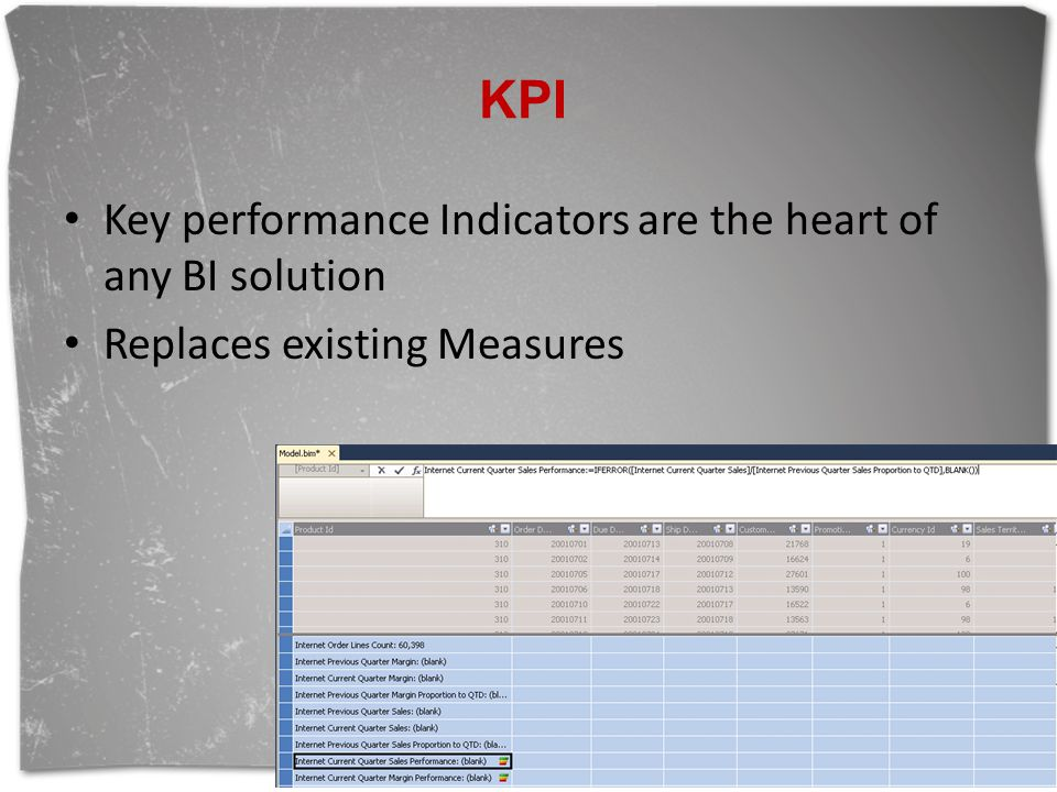 KPI Key performance Indicators are the heart of any BI solution