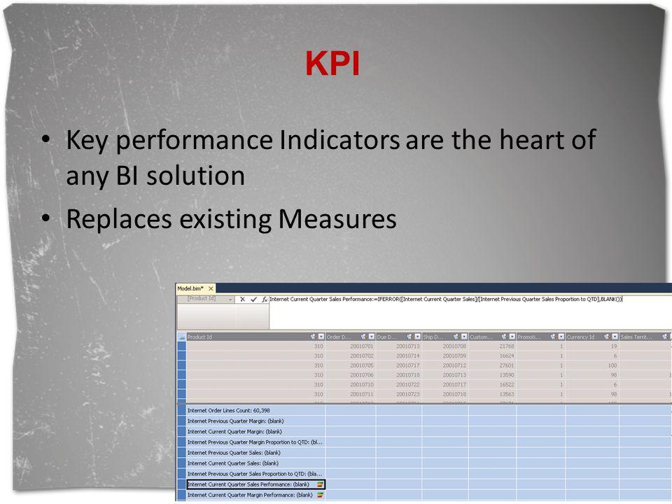 KPI Key performance Indicators are the heart of any BI solution