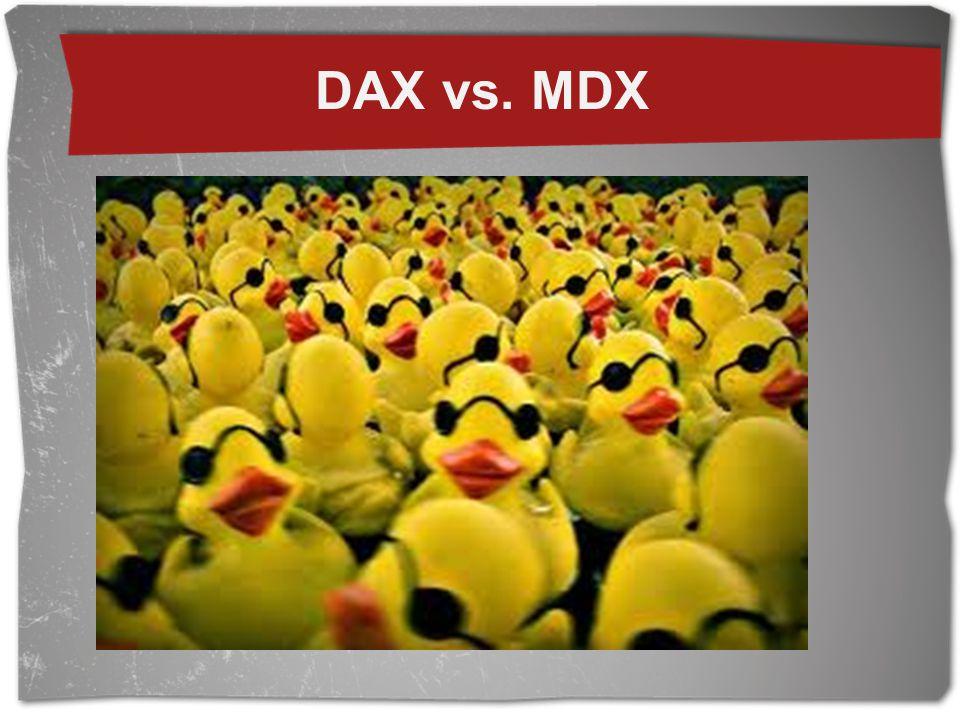 DAX vs. MDX