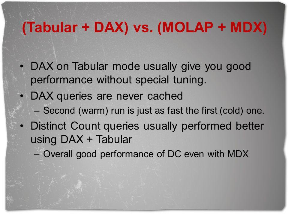 (Tabular + DAX) vs. (MOLAP + MDX)