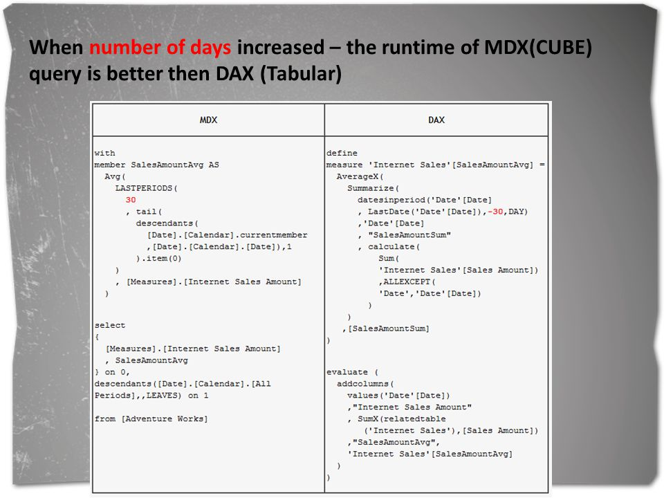 When number of days increased – the runtime of MDX(CUBE) query is better then DAX (Tabular)