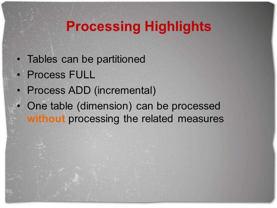 Processing Highlights