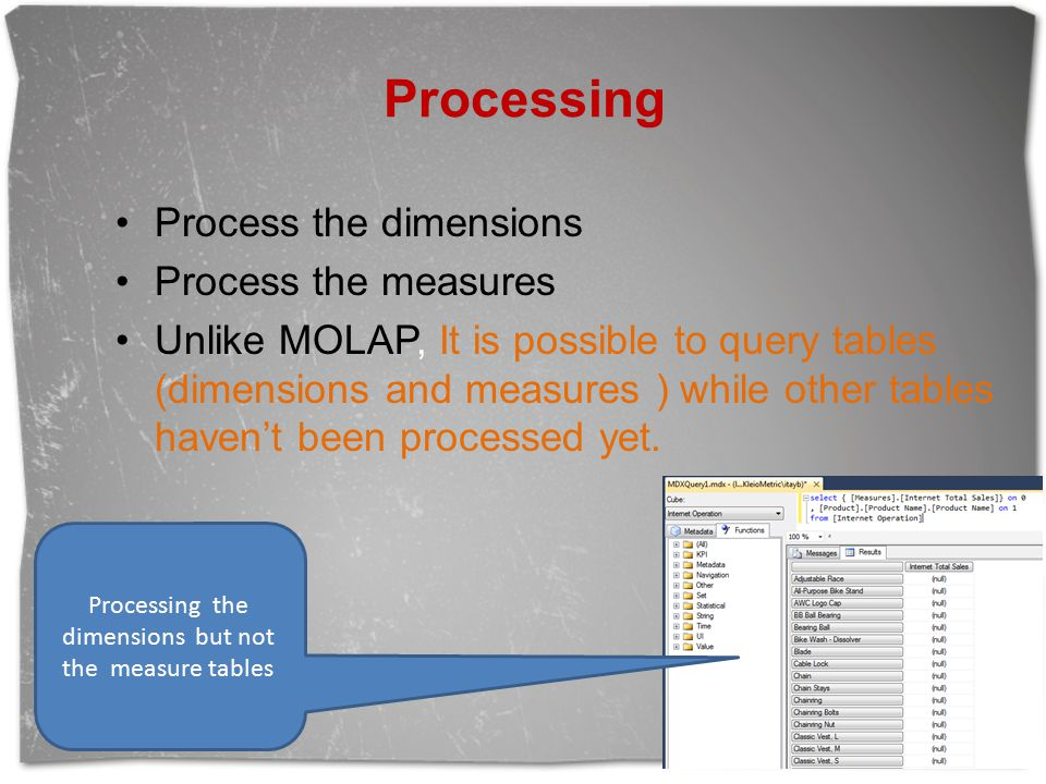 Processing the dimensions but not the measure tables