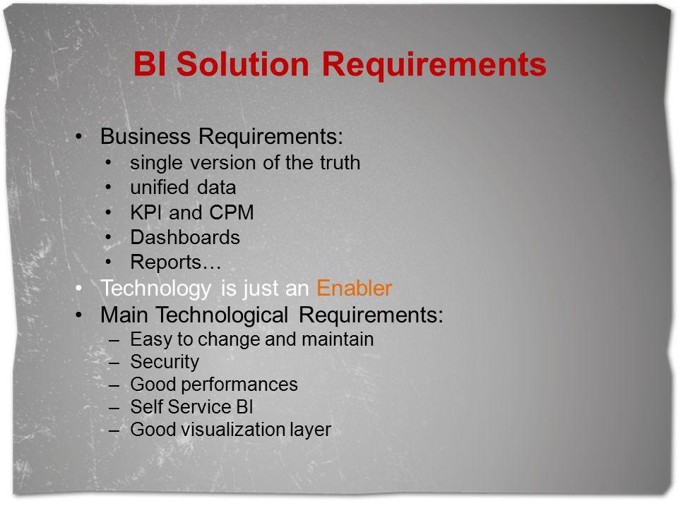BI Solution Requirements