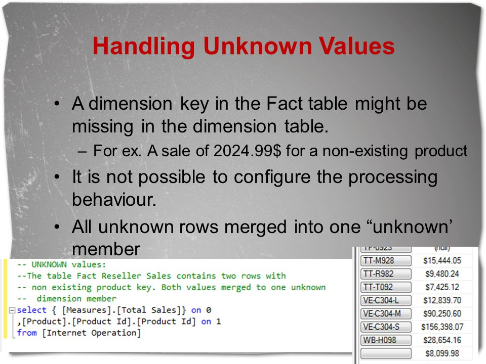 Handling Unknown Values