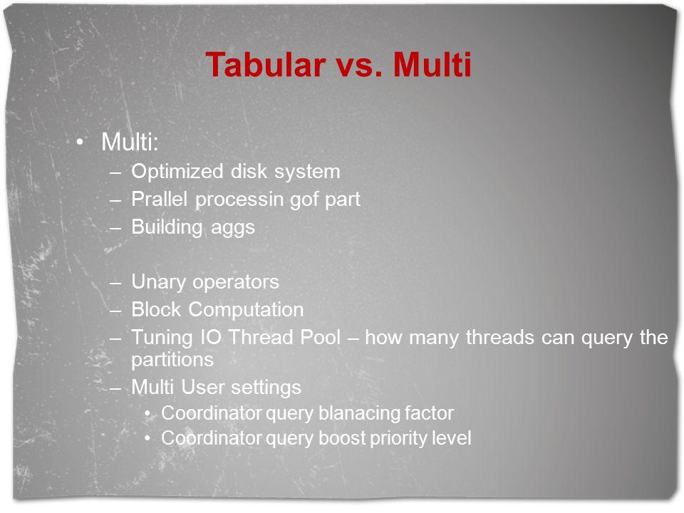 Tabular vs. Multi Multi: Optimized disk system