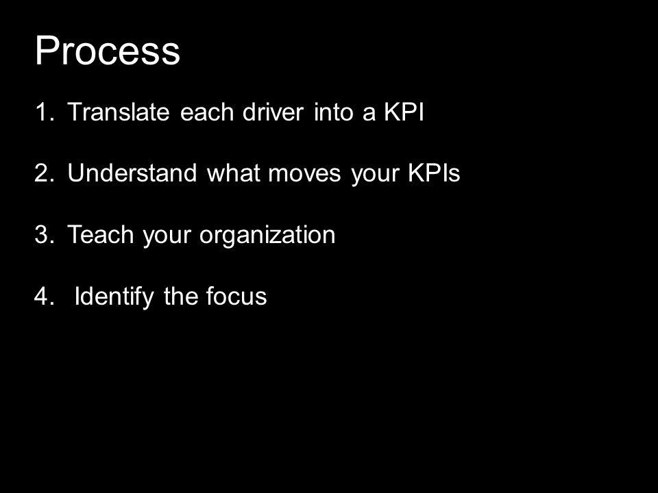 Process Translate each driver into a KPI