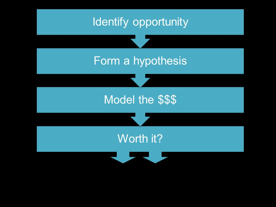 Identify opportunity Form a hypothesis. Model the $$$ Worth it Data is small bandwidth and it requires context. Low bandwidth social technology.