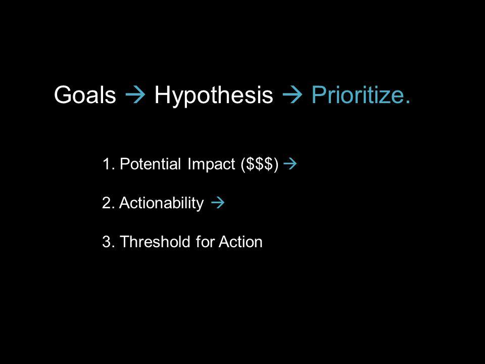 Goals  Hypothesis  Prioritize.