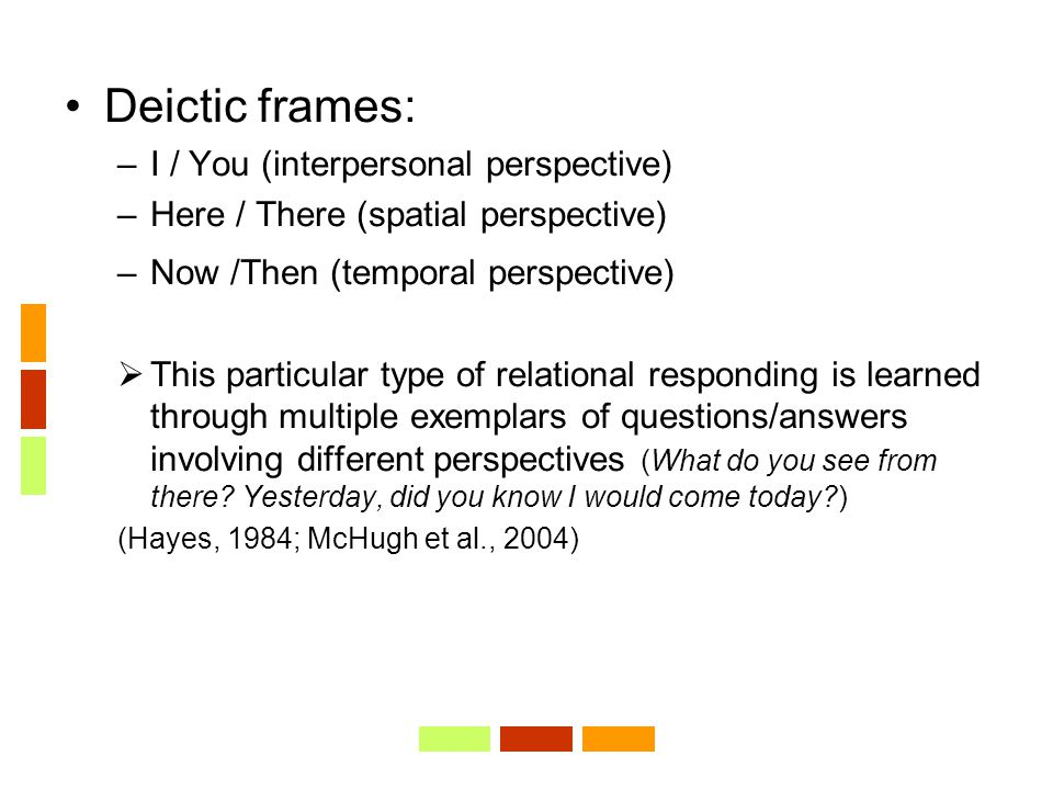 Deictic frames: I / You (interpersonal perspective)