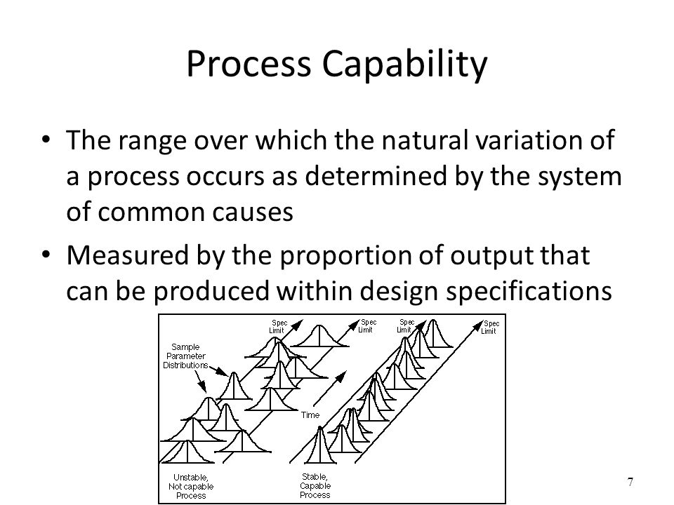 Process Capability The range over which the natural variation of a process occurs as determined by the system of common causes.