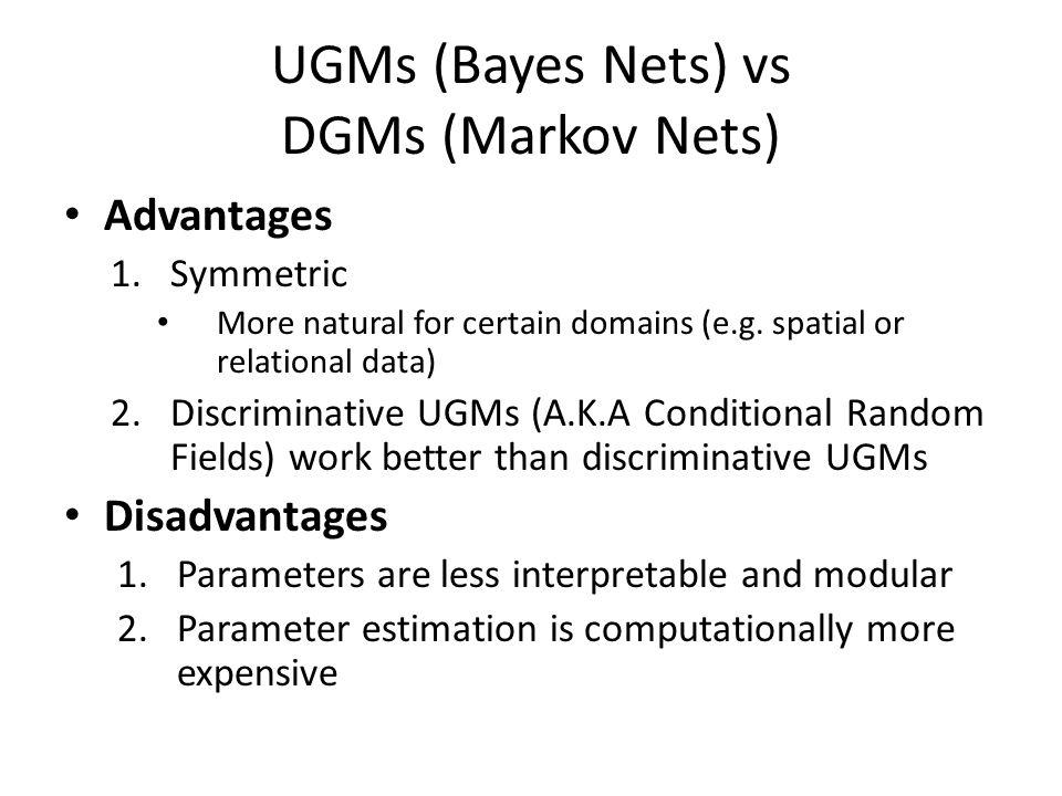 UGMs (Bayes Nets) vs DGMs (Markov Nets)