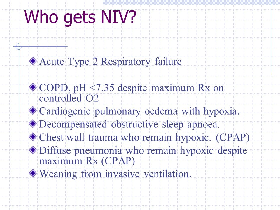 Who gets NIV Acute Type 2 Respiratory failure