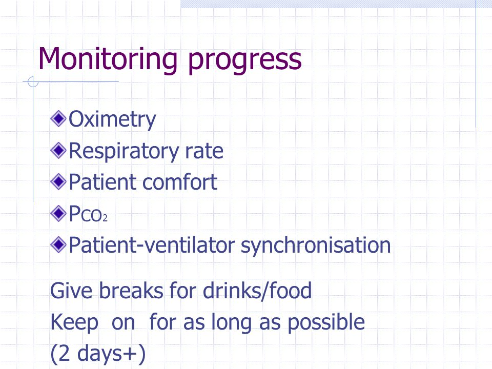 Monitoring progress Oximetry Respiratory rate Patient comfort PCO2