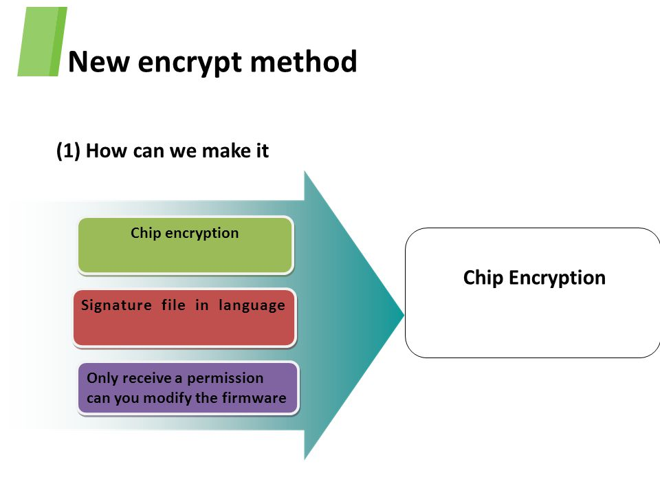 New encrypt method (1) How can we make it Chip Encryption