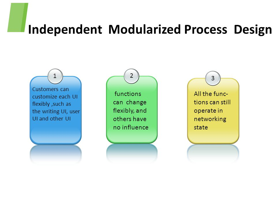 Independent Modularized Process Design