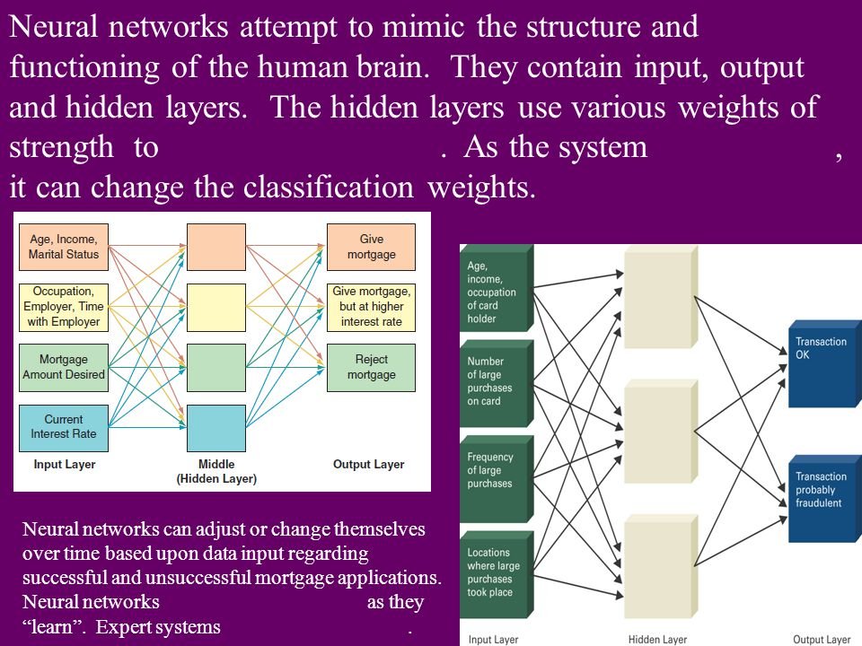 Neural networks attempt to mimic the structure and functioning of the human brain. They contain input, output and hidden layers. The hidden layers use various weights of strength to . As the system , it can change the classification weights.