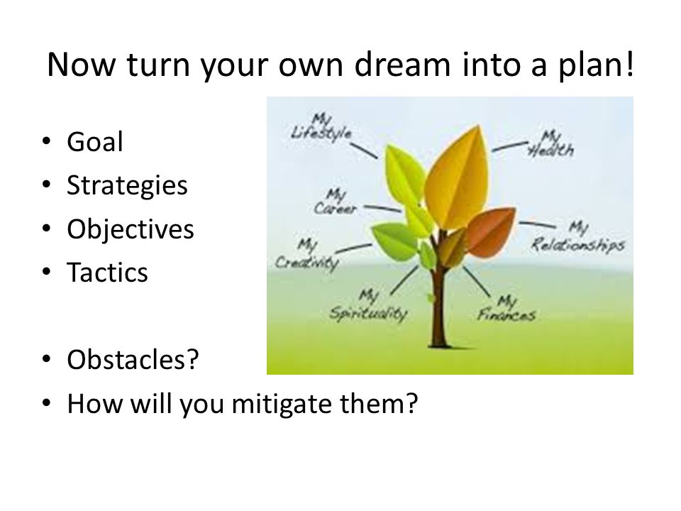 Now turn your own dream into a plan!
