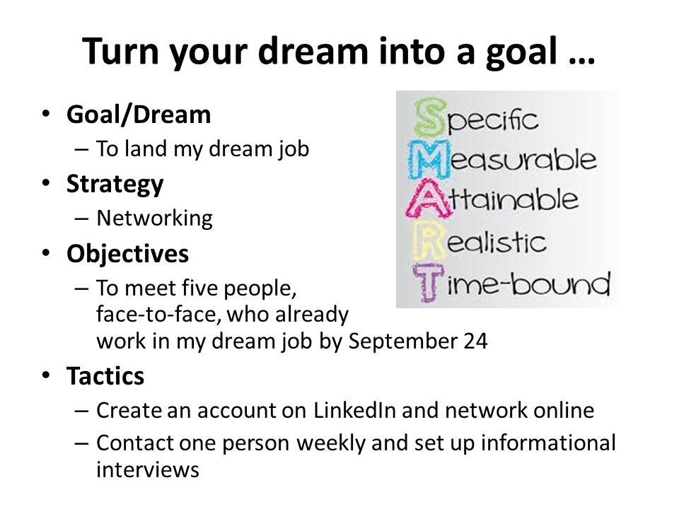 Turn your dream into a goal …