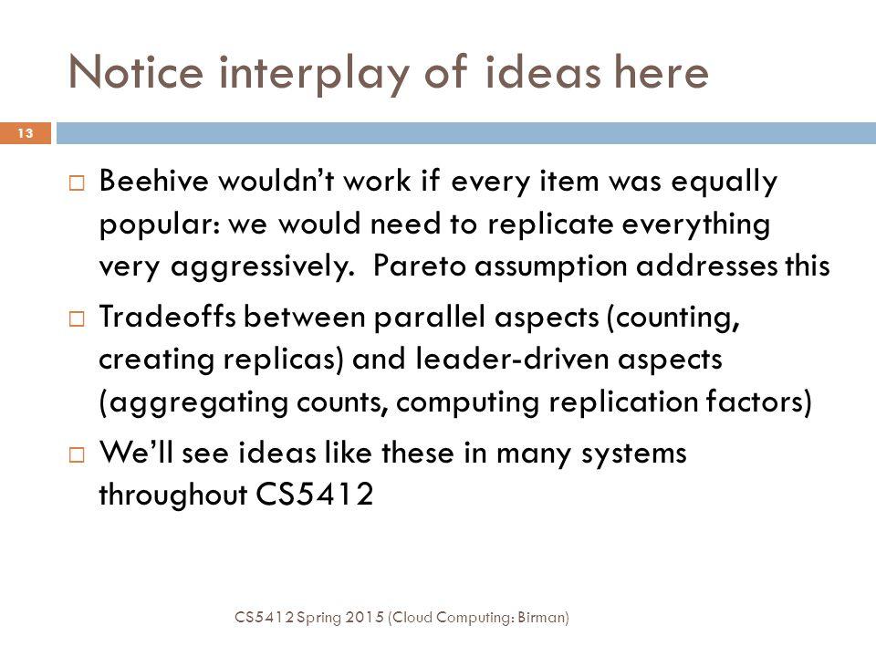 Notice interplay of ideas here
