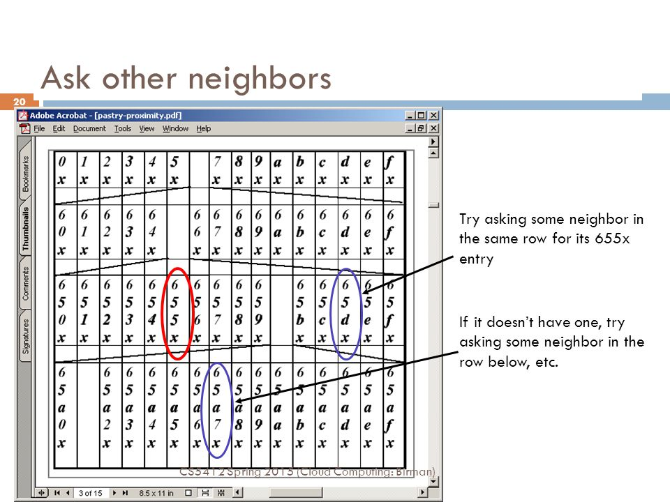 Ask other neighbors Try asking some neighbor in the same row for its 655x entry.