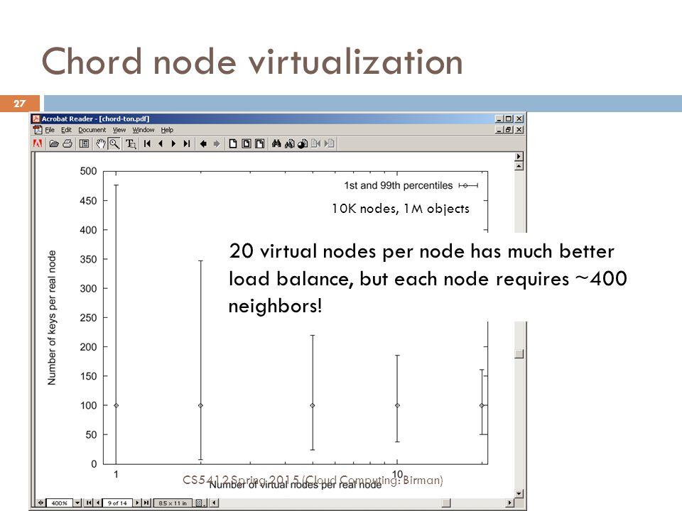 Chord node virtualization