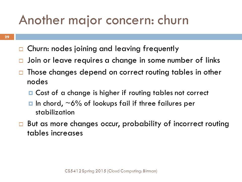 Another major concern: churn