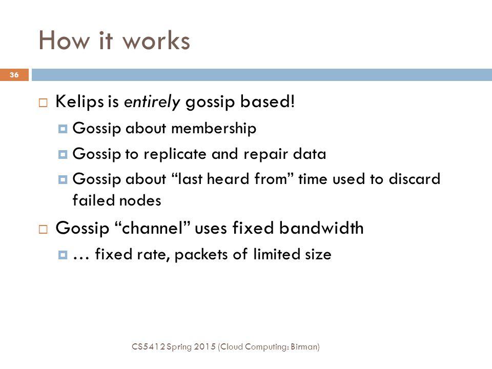How it works Kelips is entirely gossip based!