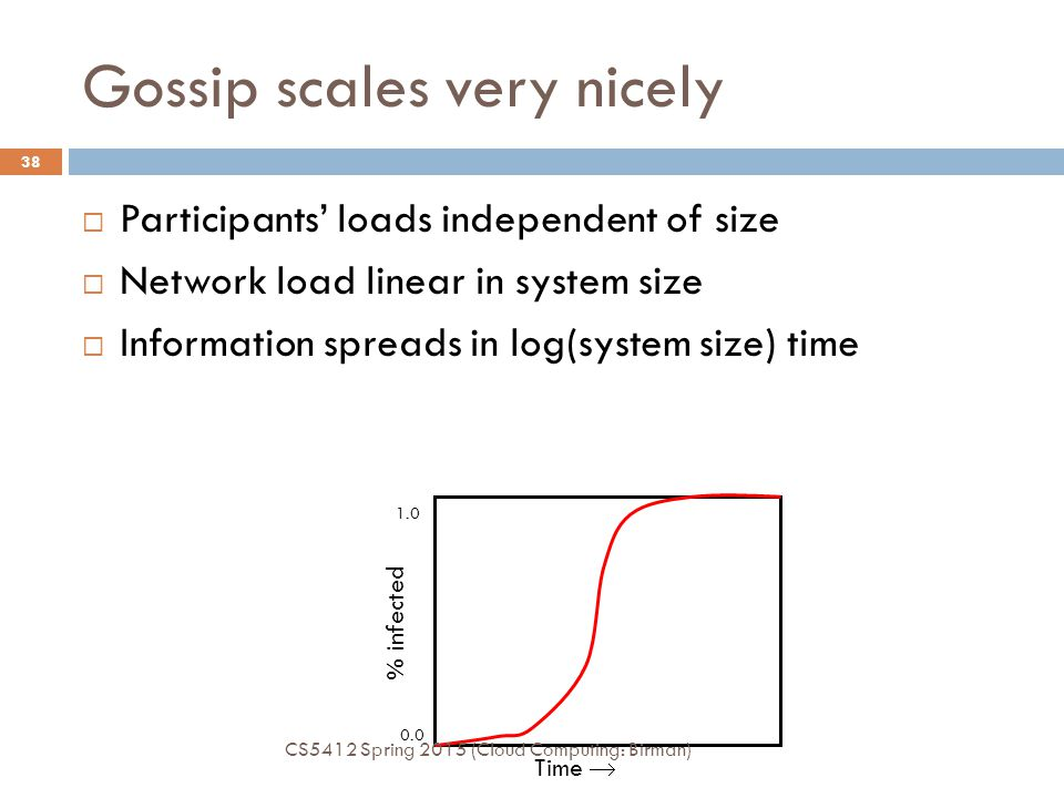 Gossip scales very nicely