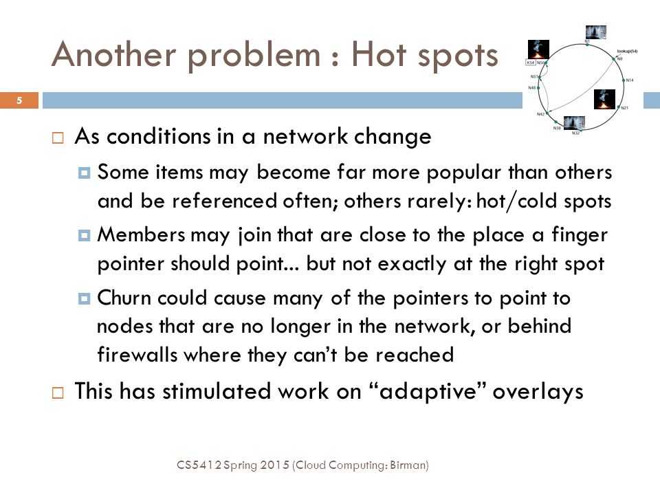 Another problem : Hot spots