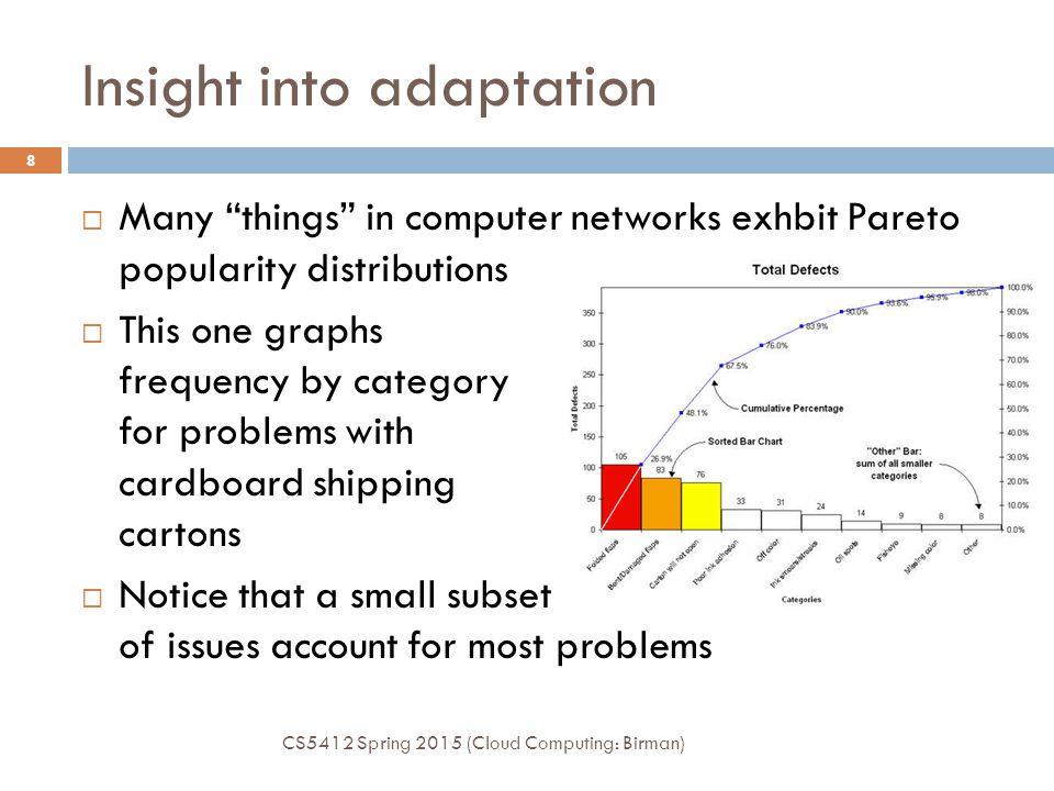 Insight into adaptation