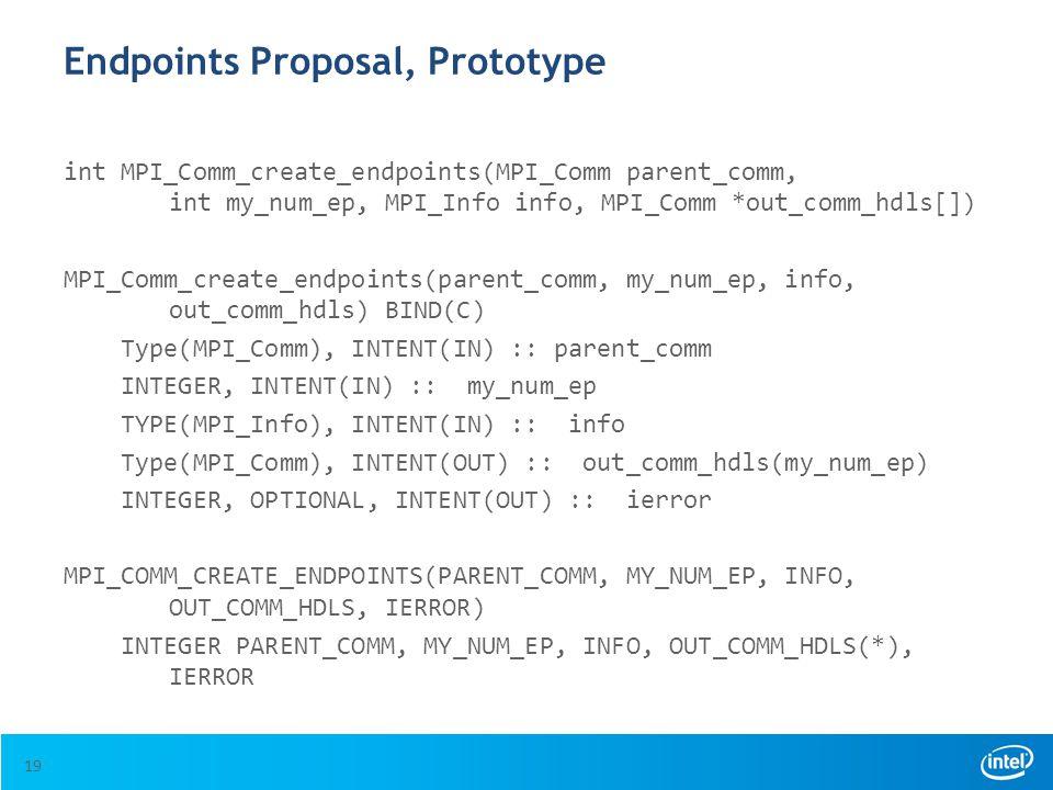 Endpoints Proposal, Prototype
