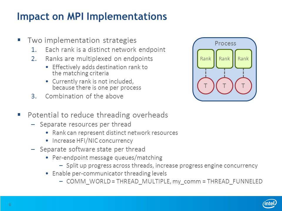 Impact on MPI Implementations