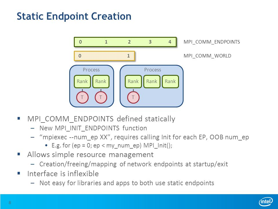 Static Endpoint Creation