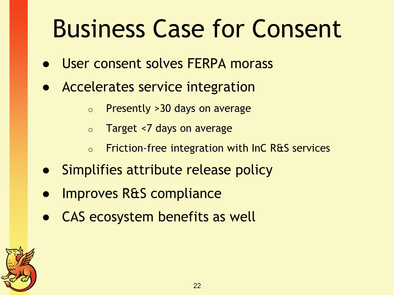 Business Case for Consent
