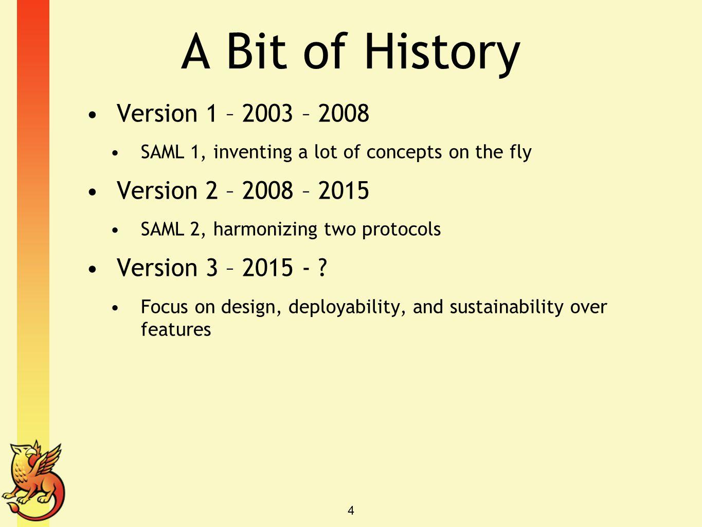 A Bit of History Version 1 – 2003 – 2008 Version 2 – 2008 – 2015